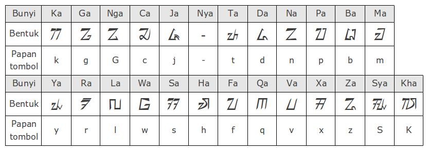 konsonan