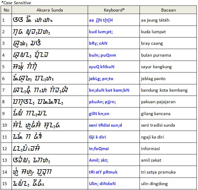 List database 20000 lagu karaoke.